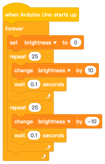 Arduino Graphic programming learning kit Lesson 2: Breath LED