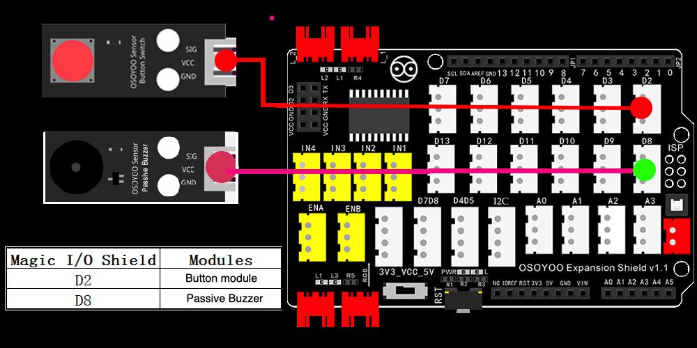 Arduino Graphic programming learning kit Lesson 6: Passive Buzzer