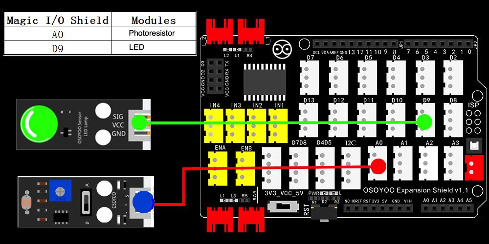 Arduino Graphic programming learning kit Lesson 7: Light Detect Module