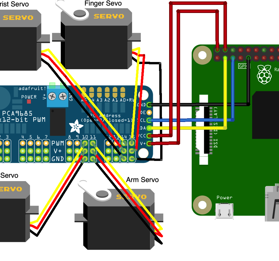 Use Browser to remote control Raspberry Pi and 4 DOF Robot Arm