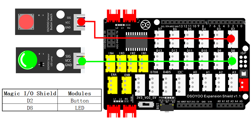 Arduino Graphic programming learning kit Lesson 4: Button control LED