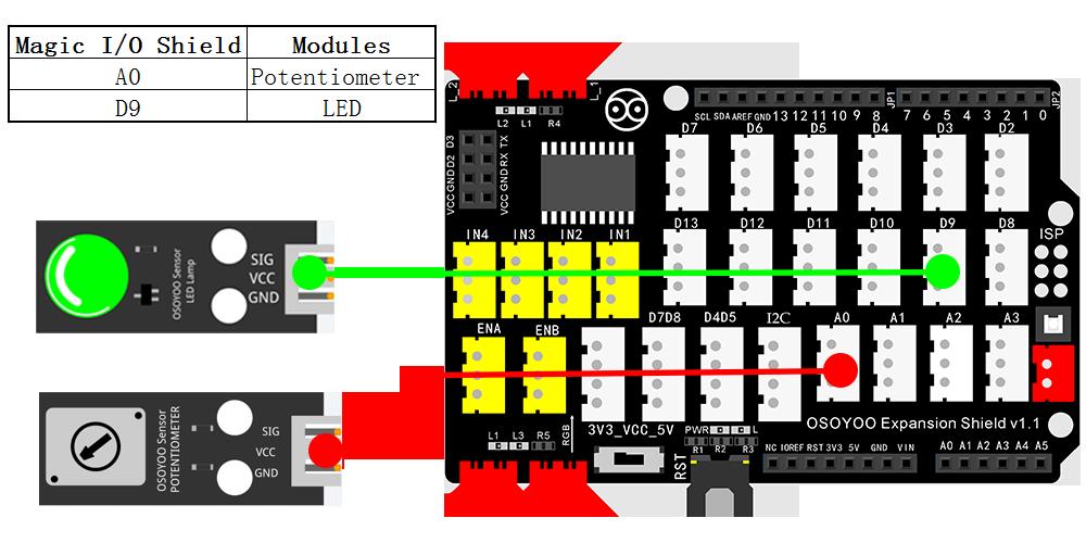 Arduino Graphic programming learning kit Lesson 5: Potentiometer Control Brightness