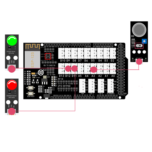 OSOYOO Smart Home IoT Learning Kit Lesson 9: Remote monitor Smoke Sensor status