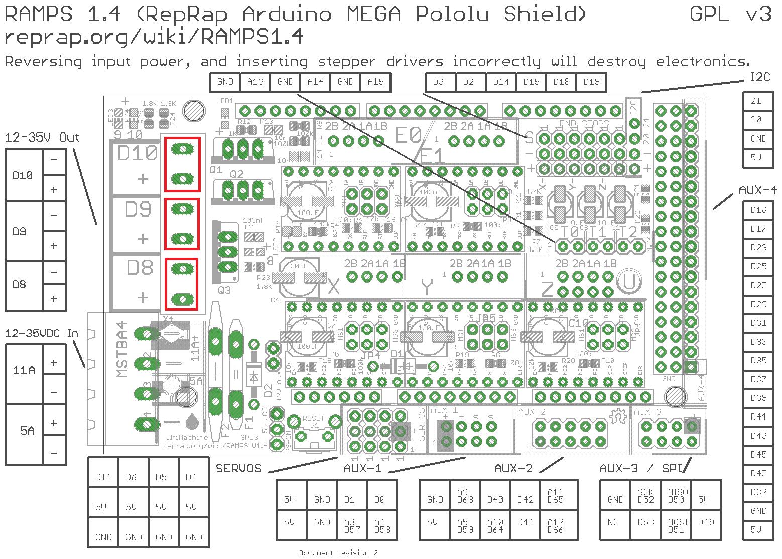 reprap ramps1.4 3d printer circuit connection graph « osoyoo.com  osoyoo.com