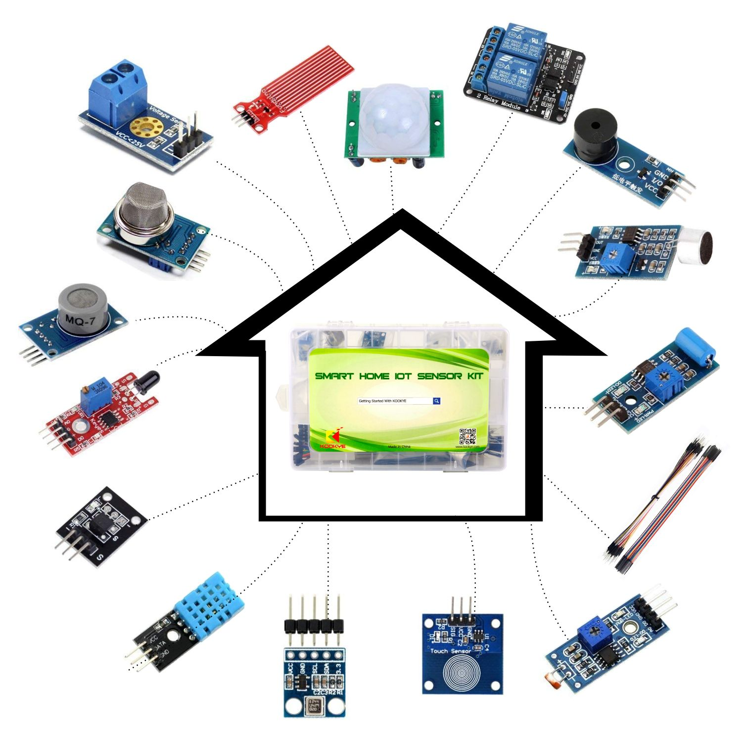 Smart Home IoT センサー キット