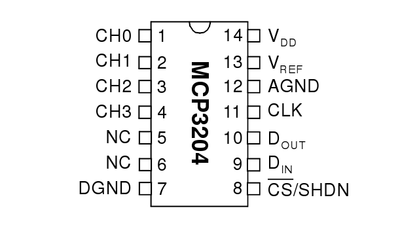 Ad5144a likewise Raspberrypi Mcp3008 Mp3 Player additionally BUK456 100A additionally Ca14a11 Shaft Ca14 Black 117mm as well 3266W 1 100. on potentiometer datasheet pdf