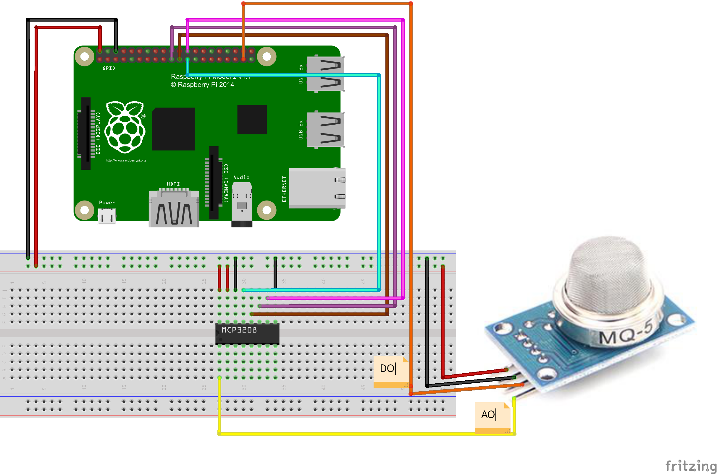 Design A Lel Gas Detector Through Raspberry Pi Board And Mq 5 B Circuit Diagram Pay More Attention To The Anode Cathode Otherwise It Would Burnout Your Sensoryou Can Connect Gnd Of Sensor Ov