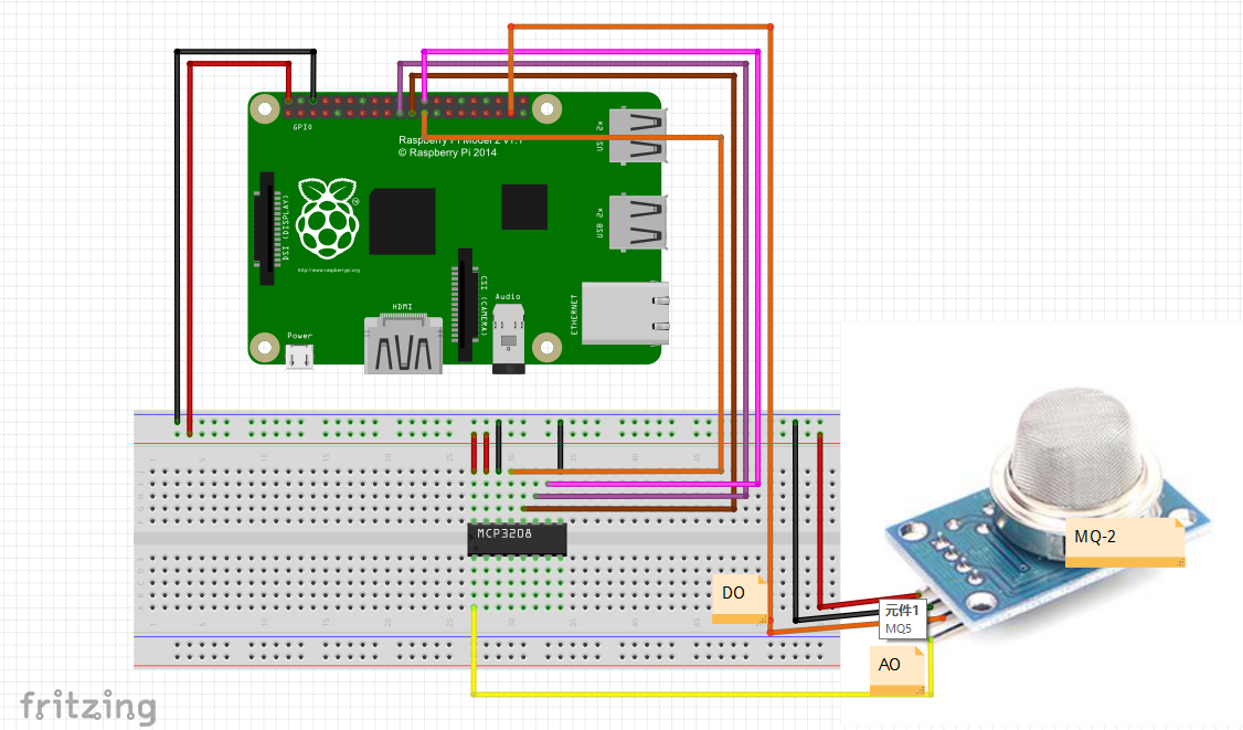 Design a smoke detector through a raspberry pi board and MQ-2 smoke