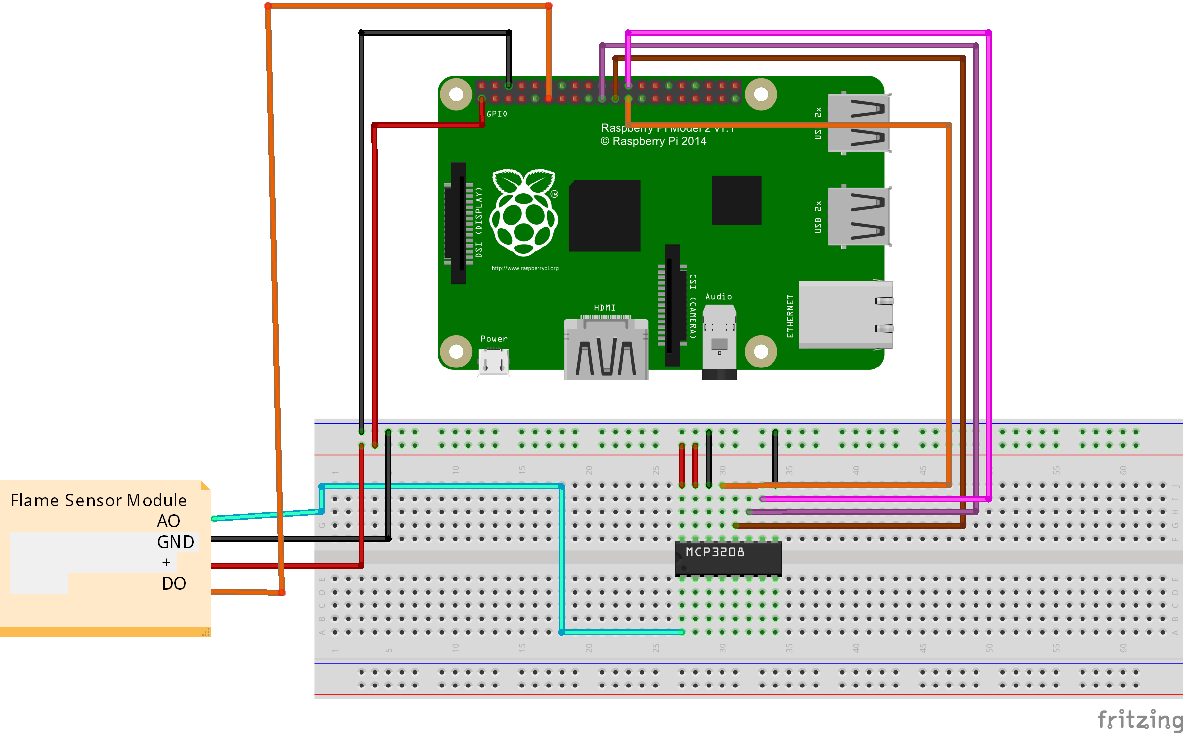 Design a flame detector through a raspberry pi board and