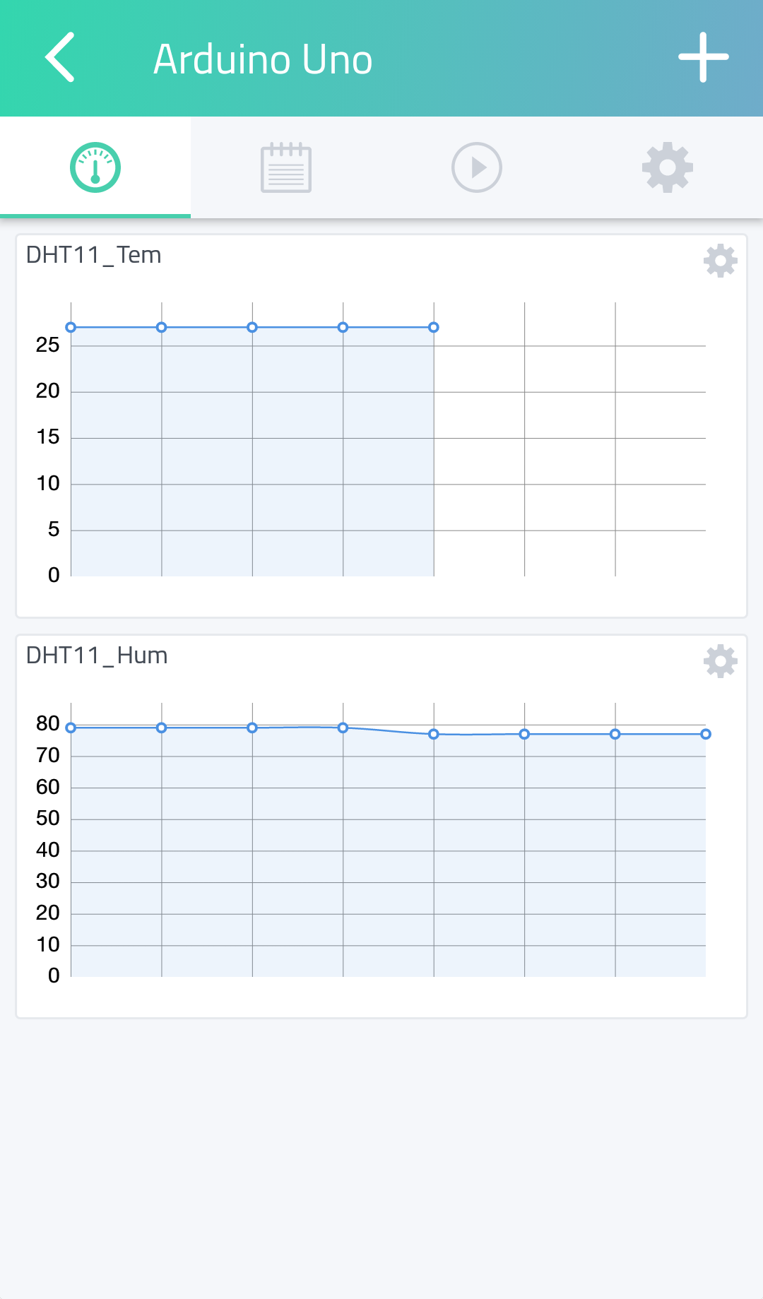 Arduino iot lesson :remote temperature monitoring dht