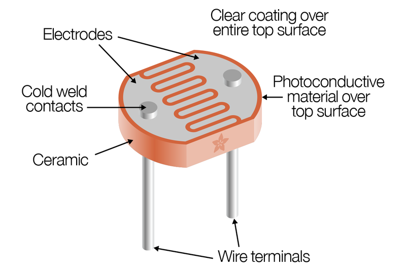 light_photocell-diagram