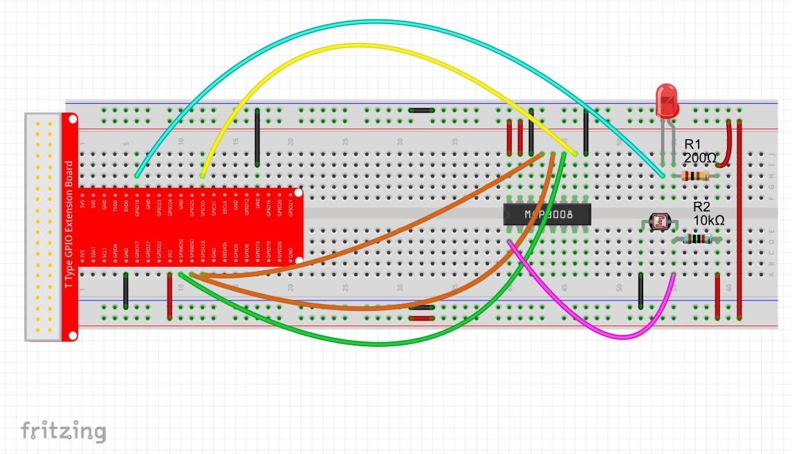 概述 上一讲中,我们学会了如何驱动MCP3008 ADC,在更早的时候也讲过通过对硬件PWM编程控制LED亮度的实验,在本课中,我们将讲解如何用MCP3008读取光敏电阻光照度,通过光照强度控制LED亮度。 所需器件 1 * Raspberry Pi 1 * Breadboard 1 * 10K电阻 1 * 光敏电阻 Jumper wires 1 * T-Extension Board 1 * 40-Pin Cable 工作原理 光敏电阻是一种阻值可变的特殊电阻,其阻值会随着光照增强而减弱。光敏电阻常常别