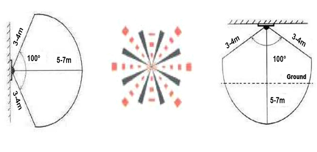 arduino lesson  u2013 pir motion sensor  u00ab osoyoo com