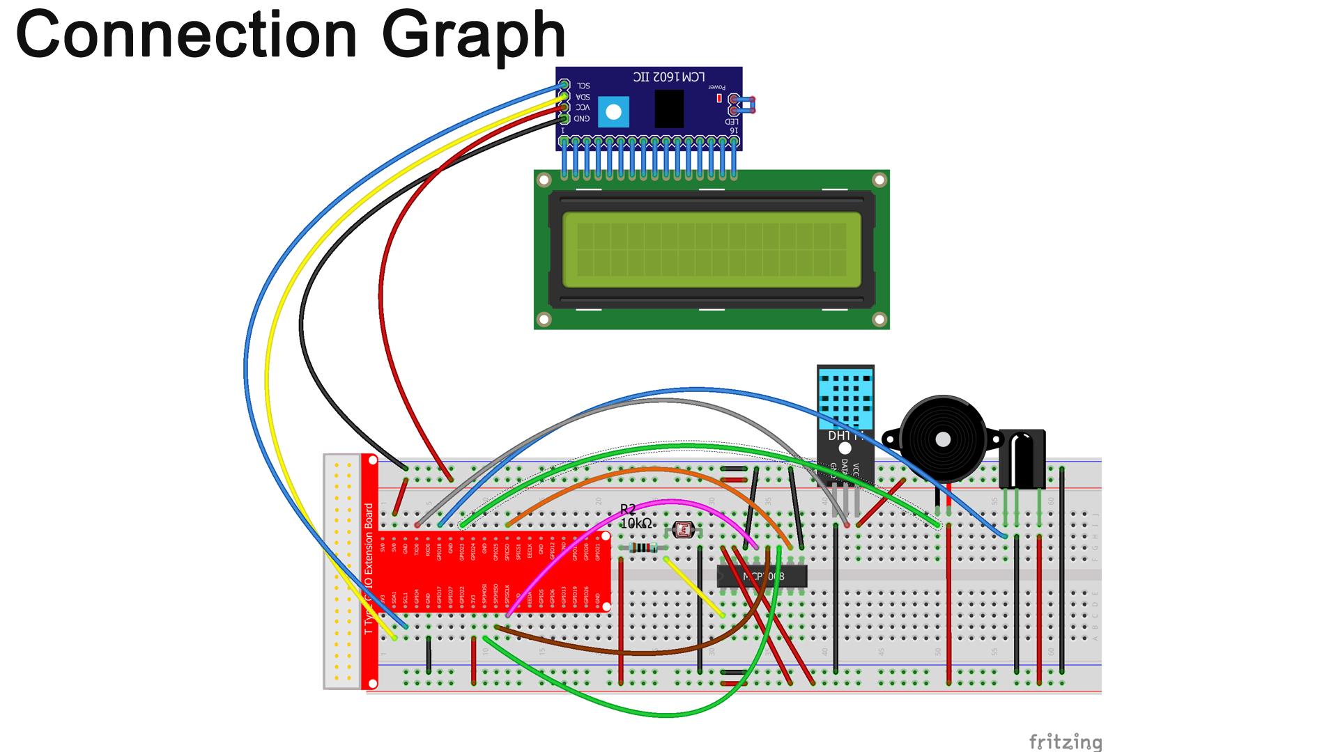 Raspberry Pi Starter Kit Lesson 20: Use Raspberry Pi + IR Remote to