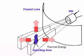 Arduino lesson – PIR Motion Sensor – kookye com