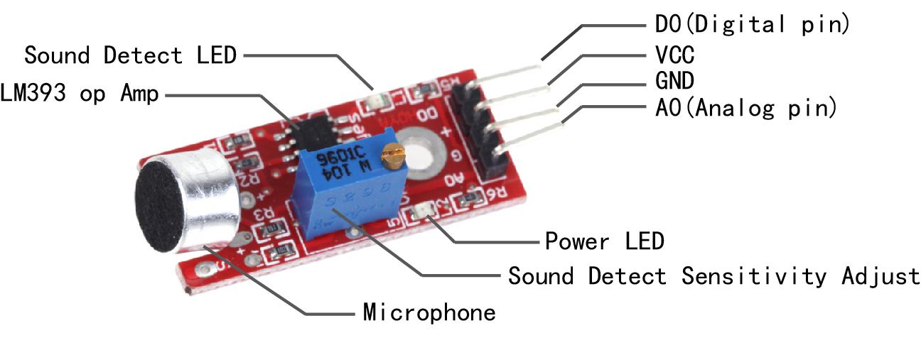 Arduino lesson – Sound Detection Sensor « osoyoo.com on