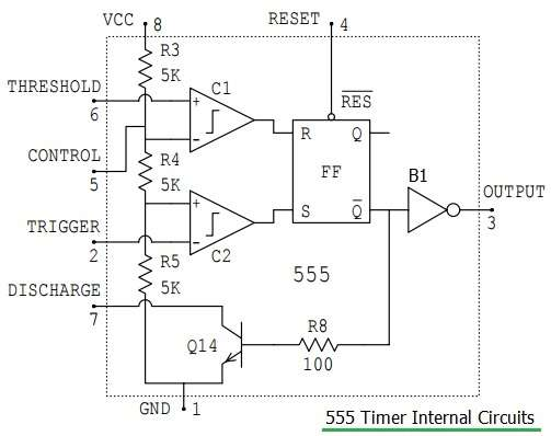Of The 555 Timer Is Given Below With A Brief Explanation Each Its Connecting Pins To Help Provide Clearer Understanding How It Works