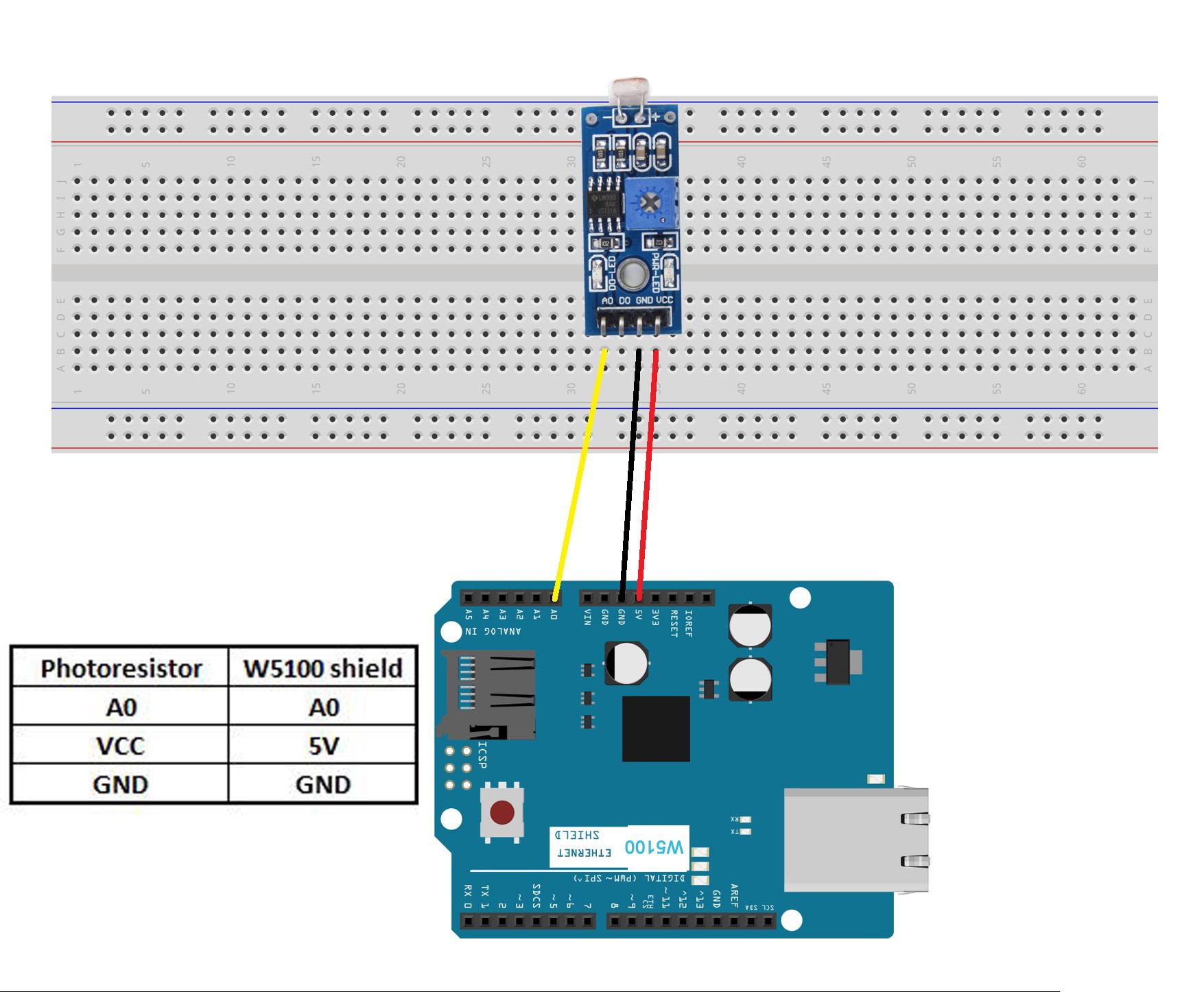 Arduino iot lesson reading a photoresistor sensor data