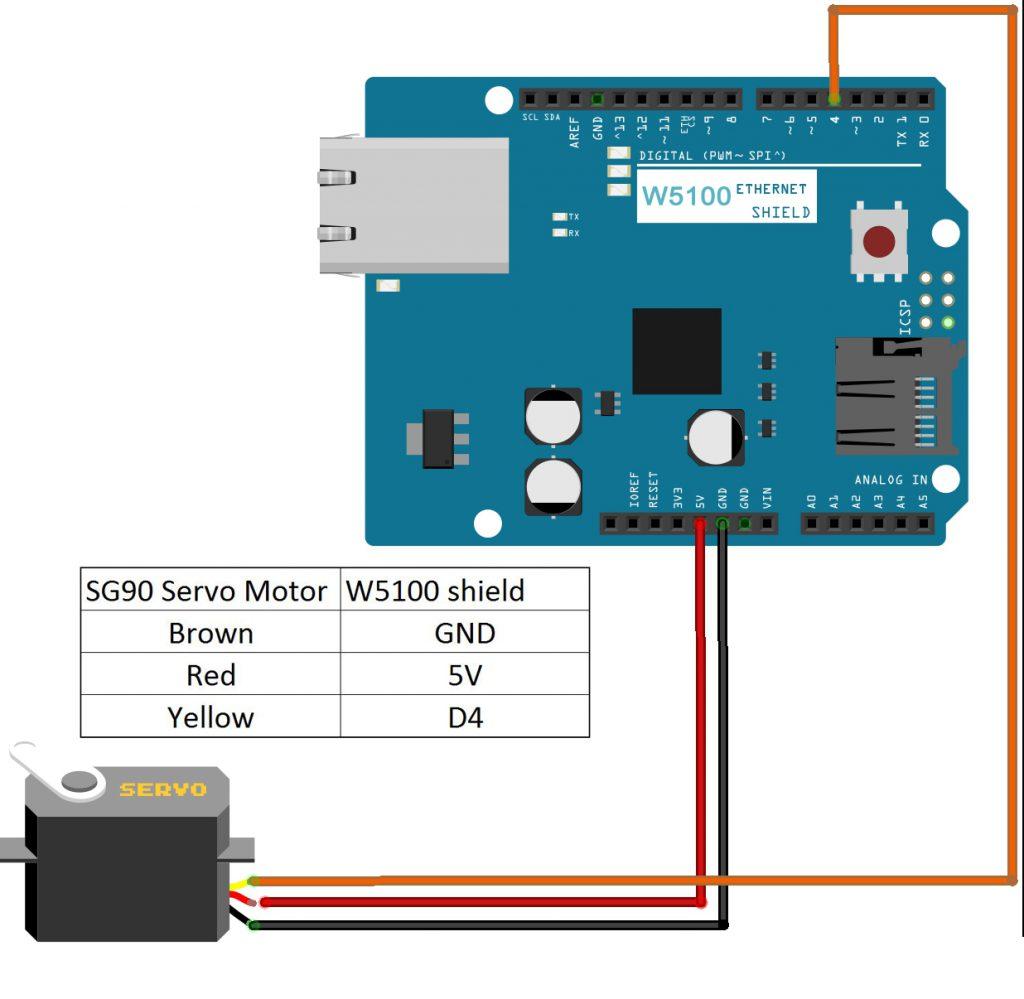 Arduino iot lesson remote control a servo motor sg