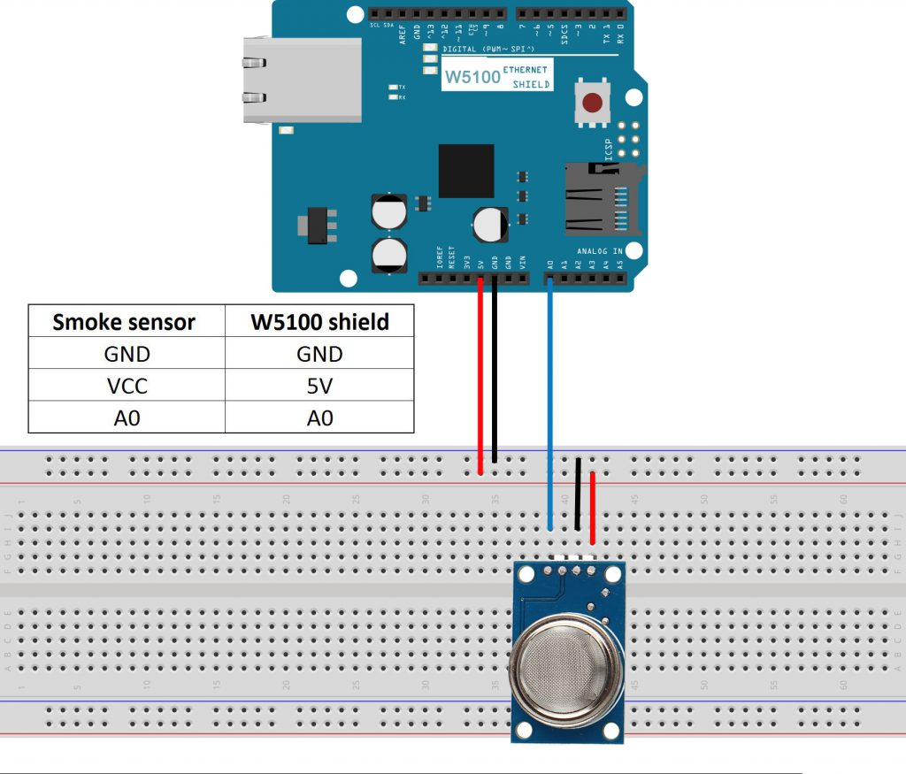 Arduino IOT Lesson 9: Wireless Smoke Detector for smart home-MQ2