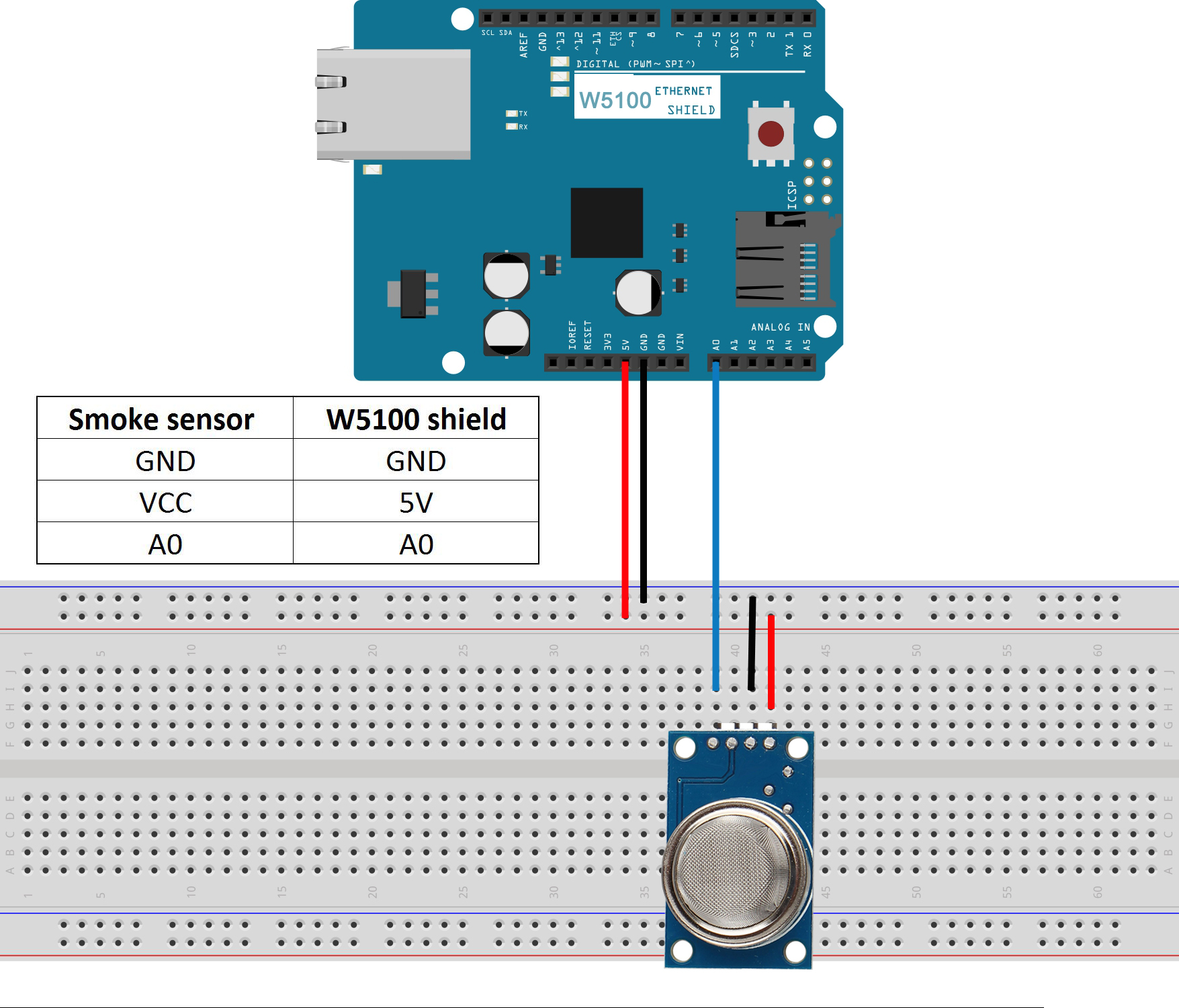 Arduino IOT Lesson 9: Wireless Smoke Detector for smart home