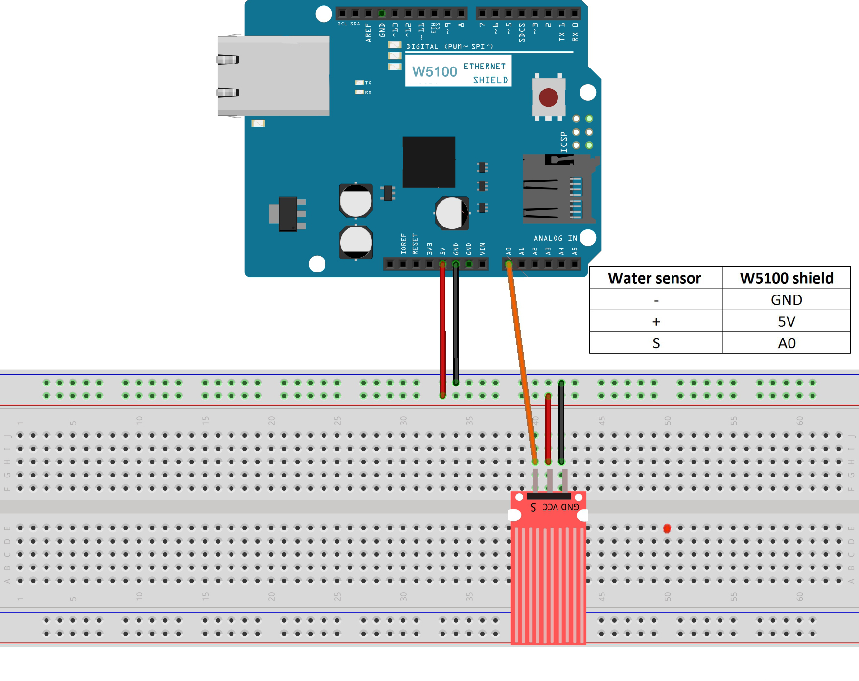 Arduino IOT Lesson 8: Smart Home Water Leak Alert
