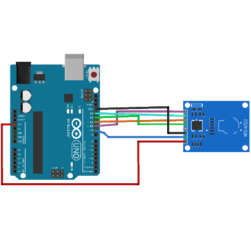 Arduino lesson – RFID RC522