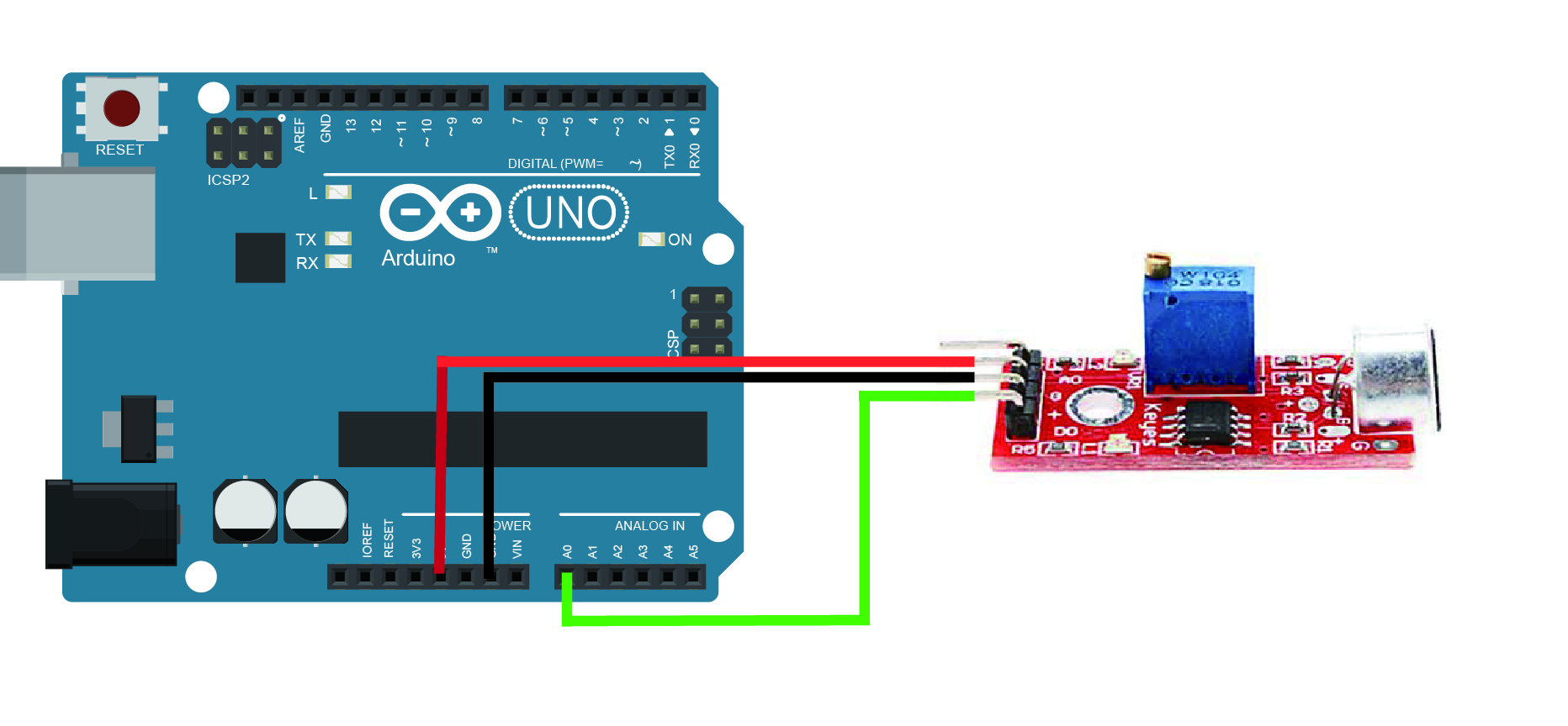 Arduino Sound Sensor Library - The Best Picture Library And Zoo