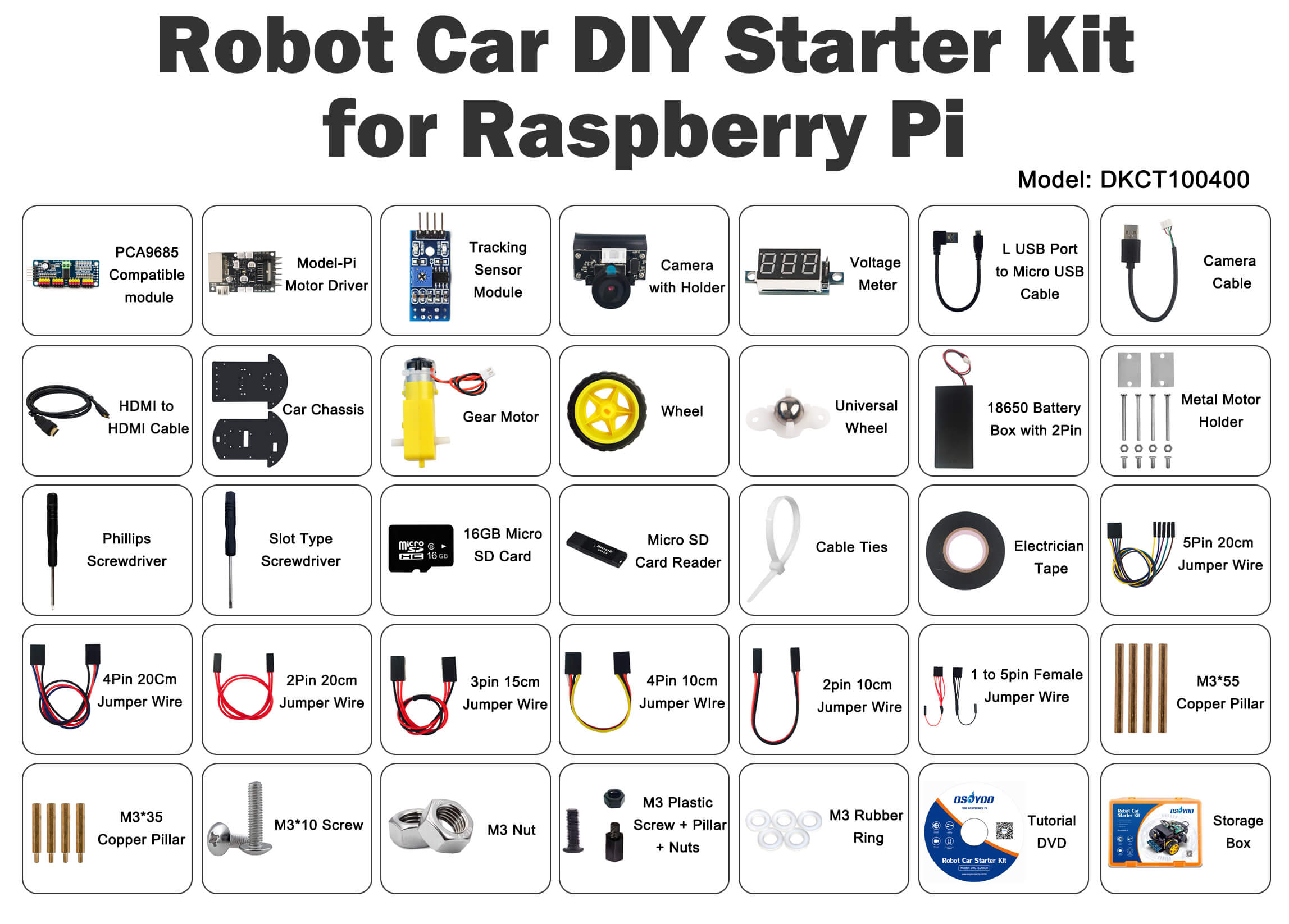 Raspberry Pi Robot Car DIY learning Kit Package Listing