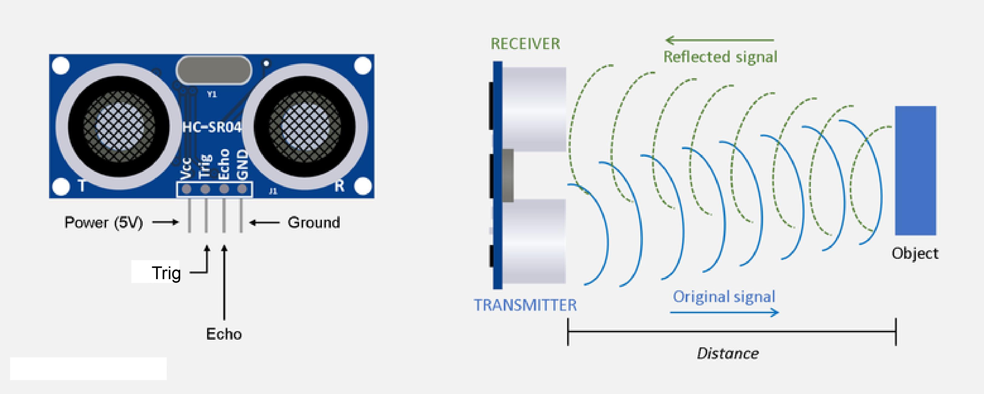 Micro bit lesson — Using the Ultrasonic Module « osoyoo com