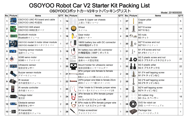 OSOYOO V2 0 Arduino Robot Car Kit Tutorial: Introduction