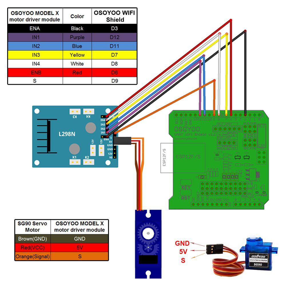 wifi connector, wifi block diagram, wifi antenna, wifi thermostat, wifi speakers diagram, wifi clock, on wifi wiring diagram%27%20and%20%27x%27%3D%27x